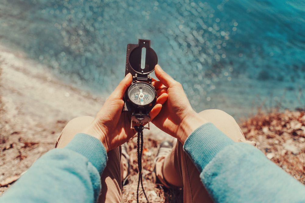 kompas richting duiding